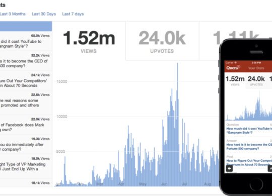 How to increase traffic from quora